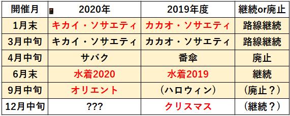 f:id:sakanadefish:20201020231751p:plain