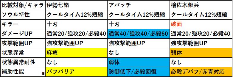 f:id:sakanadefish:20201021144223p:plain
