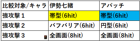 f:id:sakanadefish:20201021145026p:plain