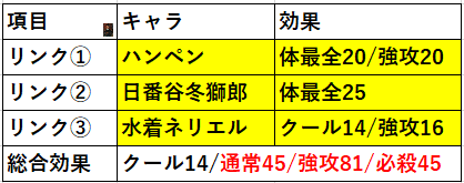 f:id:sakanadefish:20201021150006p:plain