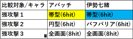 f:id:sakanadefish:20201021224426p:plain