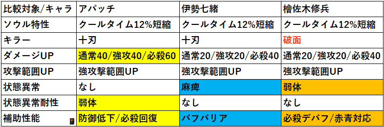 f:id:sakanadefish:20201021224433p:plain