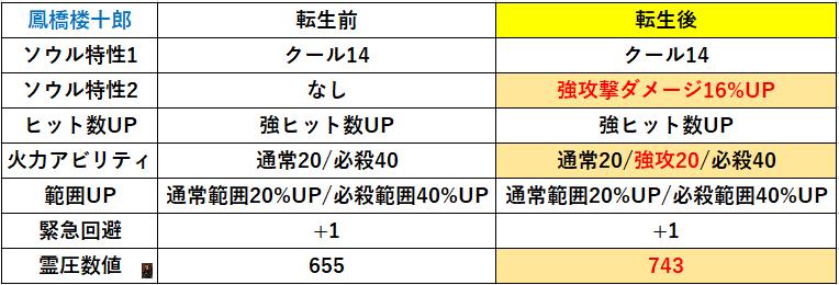 f:id:sakanadefish:20201023225541p:plain