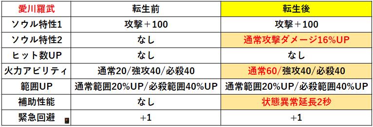 f:id:sakanadefish:20201023225546p:plain