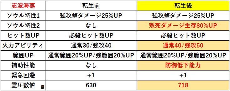 f:id:sakanadefish:20201023225550p:plain