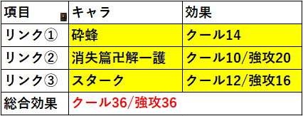 f:id:sakanadefish:20201025080402p:plain