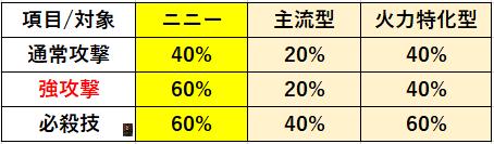f:id:sakanadefish:20201025084853p:plain