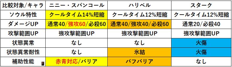 f:id:sakanadefish:20201025093812p:plain