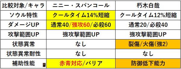 f:id:sakanadefish:20201025094523p:plain