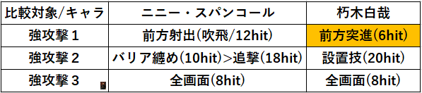 f:id:sakanadefish:20201025094528p:plain