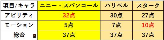 f:id:sakanadefish:20201025103700p:plain