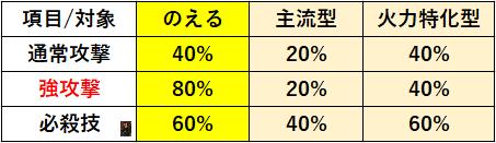 f:id:sakanadefish:20201026123020p:plain