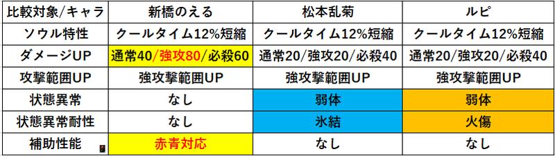 f:id:sakanadefish:20201026145437p:plain