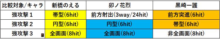 f:id:sakanadefish:20201026151729p:plain