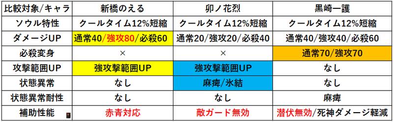 f:id:sakanadefish:20201026152240p:plain
