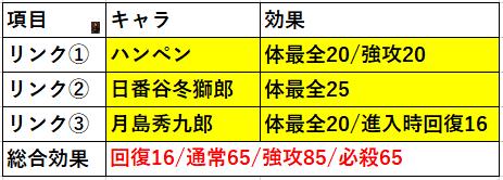 f:id:sakanadefish:20201028103409p:plain