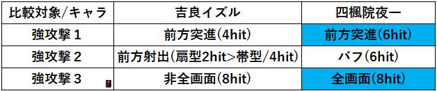 f:id:sakanadefish:20201028130536p:plain