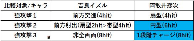 f:id:sakanadefish:20201028130541p:plain