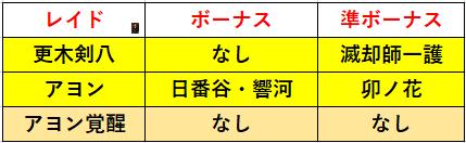 f:id:sakanadefish:20201031151300p:plain