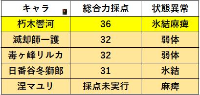 f:id:sakanadefish:20201031152321p:plain