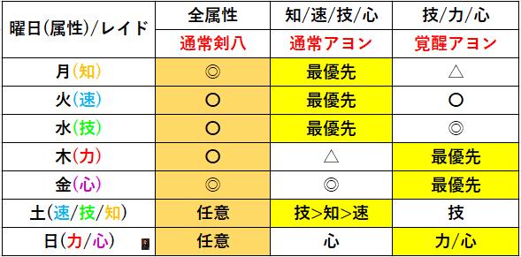 f:id:sakanadefish:20201103115021p:plain