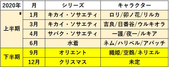f:id:sakanadefish:20201106182142p:plain
