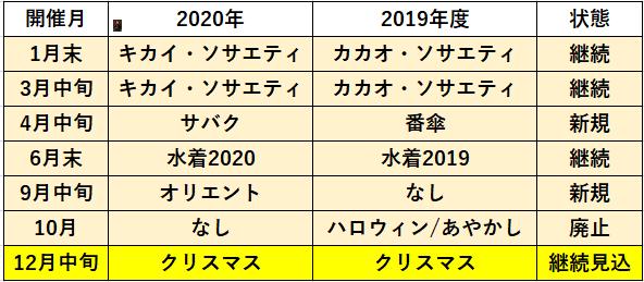 f:id:sakanadefish:20201106184831p:plain