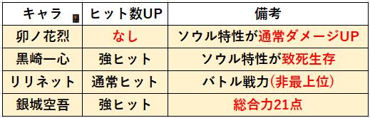 f:id:sakanadefish:20201108195358p:plain
