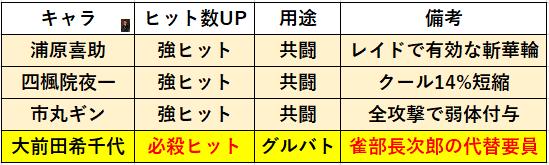 f:id:sakanadefish:20201109184557p:plain