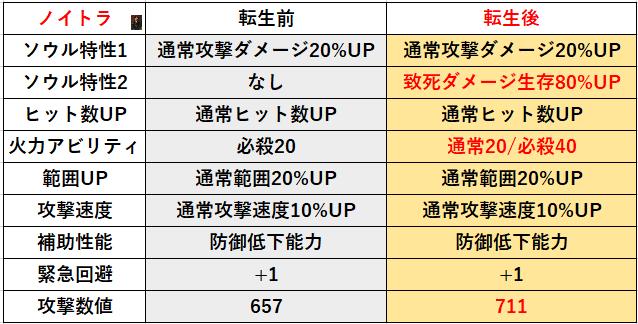 f:id:sakanadefish:20201109213532p:plain