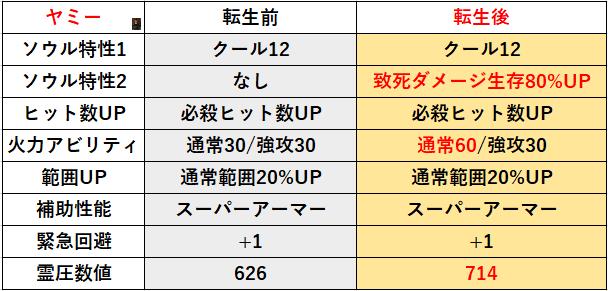 f:id:sakanadefish:20201109213611p:plain
