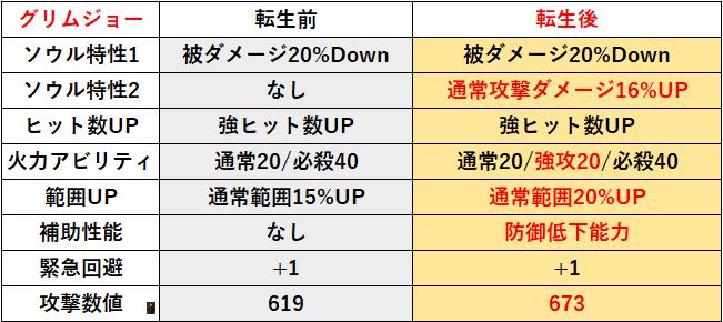 f:id:sakanadefish:20201109213618p:plain