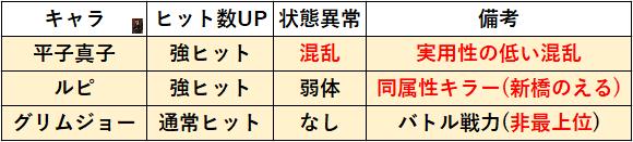 f:id:sakanadefish:20201110145139p:plain