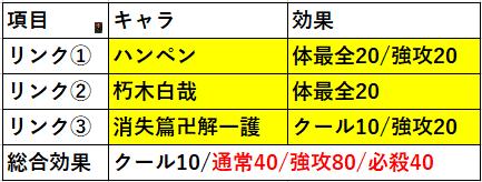 f:id:sakanadefish:20201113153748p:plain