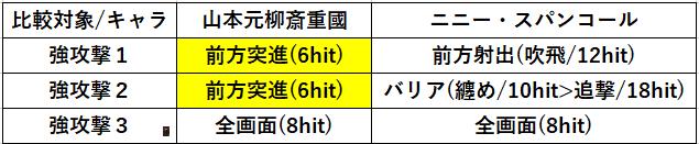 f:id:sakanadefish:20201113170650p:plain