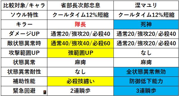 f:id:sakanadefish:20201114132652p:plain