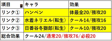 f:id:sakanadefish:20201114203324p:plain