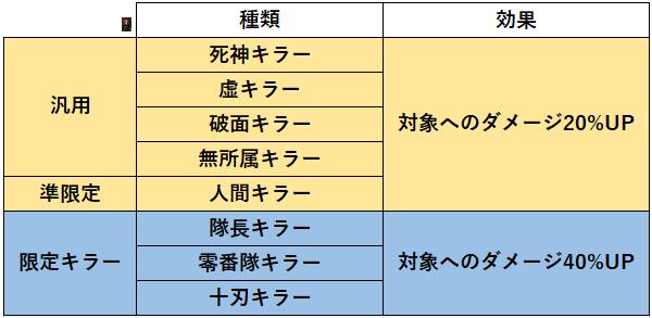 f:id:sakanadefish:20201115202232p:plain