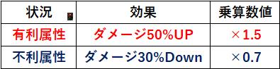f:id:sakanadefish:20201115205840p:plain
