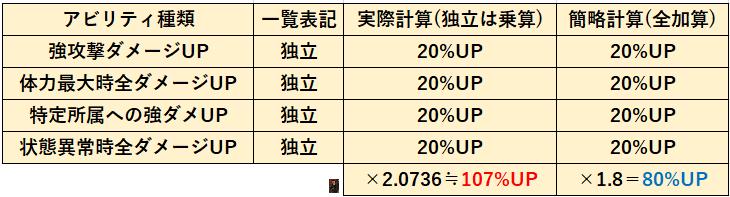 f:id:sakanadefish:20201115215421p:plain