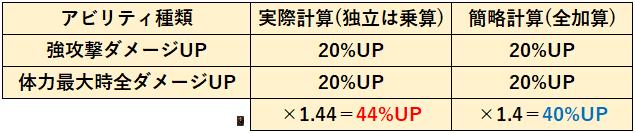 f:id:sakanadefish:20201115215957p:plain