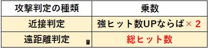 f:id:sakanadefish:20201115221408p:plain
