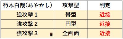 f:id:sakanadefish:20201115223608p:plain