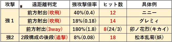 f:id:sakanadefish:20201115230837p:plain