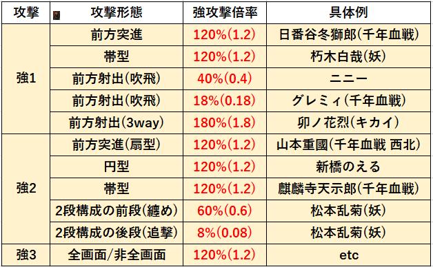 f:id:sakanadefish:20201115232559p:plain