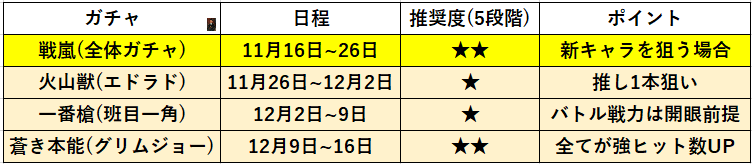 f:id:sakanadefish:20201116141843p:plain