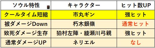 f:id:sakanadefish:20201116221603p:plain