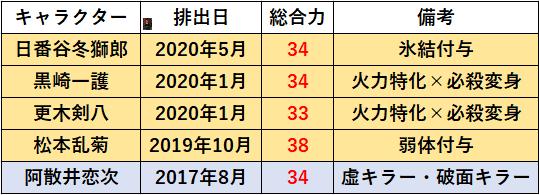 f:id:sakanadefish:20201117220706p:plain