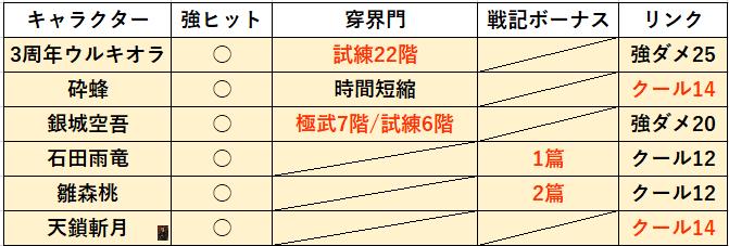 f:id:sakanadefish:20201127150215p:plain