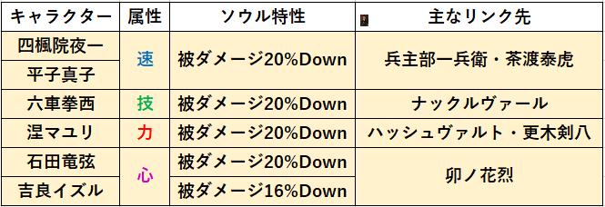 f:id:sakanadefish:20201130091002p:plain